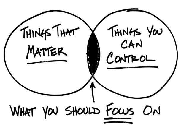Matter Control Focus
