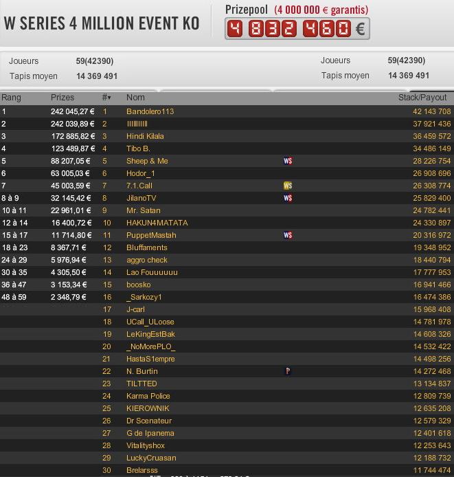 4 Million Event KO